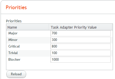 Task Adapter task priorities mapping for Atlassian JIRA
